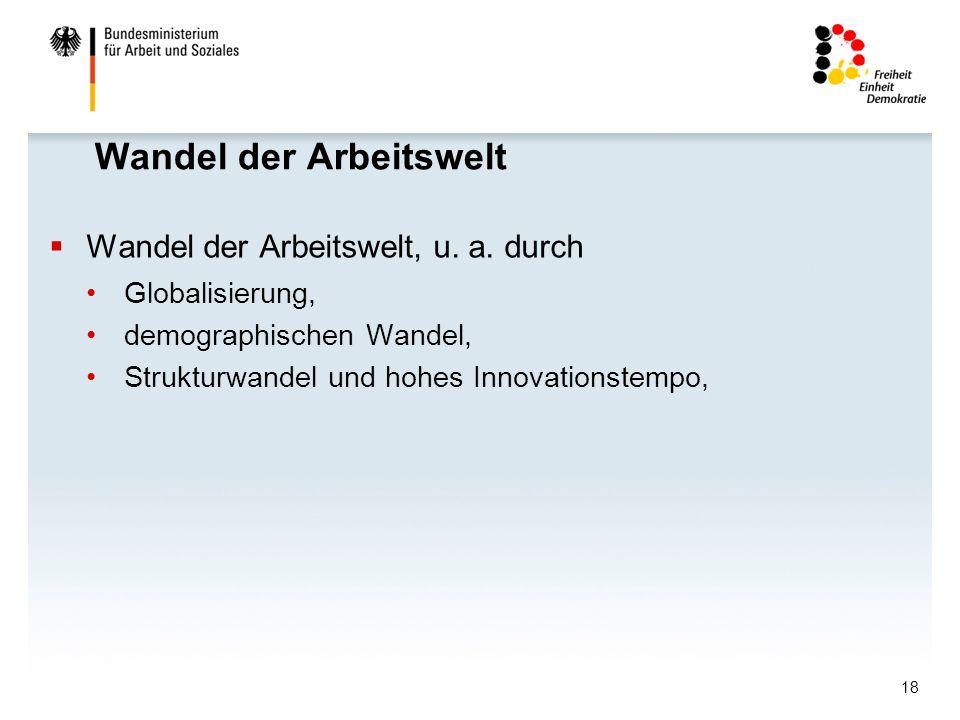 18 Wandel der Arbeitswelt Wandel der Arbeitswelt, u. a. durch Globalisierung, demographischen Wandel, Strukturwandel und hohes Innovationstempo,