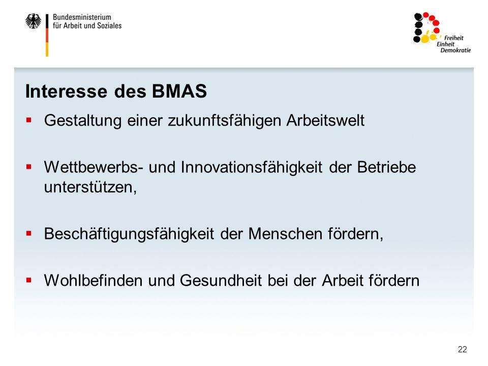 22 Interesse des BMAS Gestaltung einer zukunftsfähigen Arbeitswelt Wettbewerbs- und Innovationsfähigkeit der Betriebe unterstützen, Beschäftigungsfähigkeit der Menschen fördern, Wohlbefinden und Gesundheit bei der Arbeit fördern