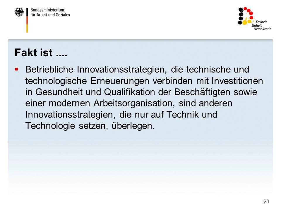 23 Fakt ist.... Betriebliche Innovationsstrategien, die technische und technologische Erneuerungen verbinden mit Investitionen in Gesundheit und Quali