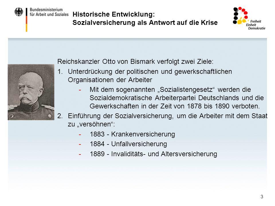 3 Historische Entwicklung: Sozialversicherung als Antwort auf die Krise Reichskanzler Otto von Bismark verfolgt zwei Ziele: 1.Unterdrückung der politischen und gewerkschaftlichen Organisationen der Arbeiter -Mit dem sogenannten Sozialistengesetz werden die Sozialdemokratische Arbeiterpartei Deutschlands und die Gewerkschaften in der Zeit von 1878 bis 1890 verboten.