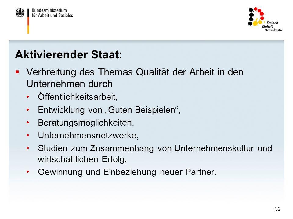 32 Aktivierender Staat: Verbreitung des Themas Qualität der Arbeit in den Unternehmen durch Öffentlichkeitsarbeit, Entwicklung von Guten Beispielen, B