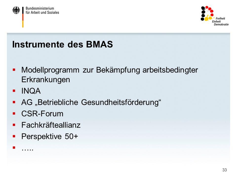 33 Instrumente des BMAS Modellprogramm zur Bekämpfung arbeitsbedingter Erkrankungen INQA AG Betriebliche Gesundheitsförderung CSR-Forum Fachkräfteallianz Perspektive 50+ …..