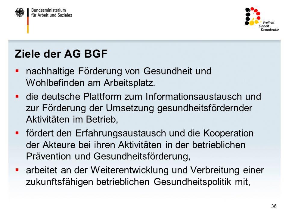 36 Ziele der AG BGF nachhaltige Förderung von Gesundheit und Wohlbefinden am Arbeitsplatz. die deutsche Plattform zum Informationsaustausch und zur Fö