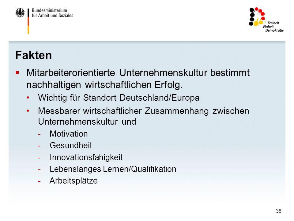 38 Fakten Mitarbeiterorientierte Unternehmenskultur bestimmt nachhaltigen wirtschaftlichen Erfolg. Wichtig für Standort Deutschland/Europa Messbarer w