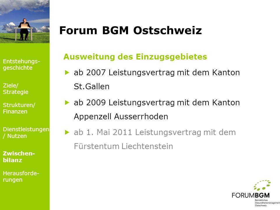Ausweitung des Einzugsgebietes ab 2007 Leistungsvertrag mit dem Kanton St.Gallen ab 2009 Leistungsvertrag mit dem Kanton Appenzell Ausserrhoden ab 1.