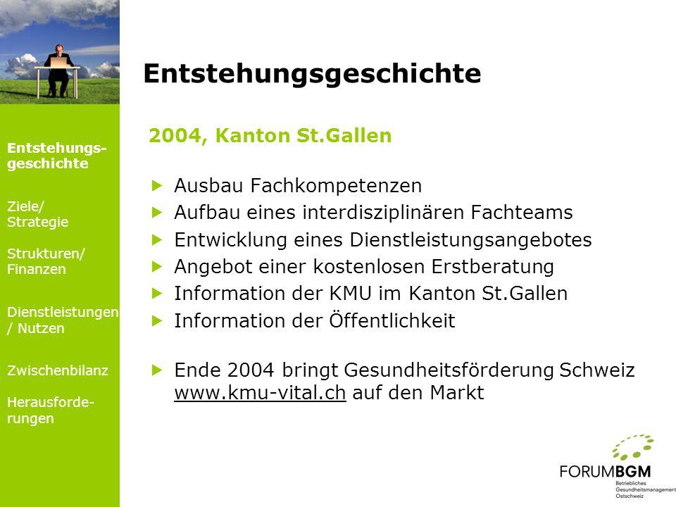 2004, Kanton St.Gallen Ausbau Fachkompetenzen Aufbau eines interdisziplinären Fachteams Entwicklung eines Dienstleistungsangebotes Angebot einer koste