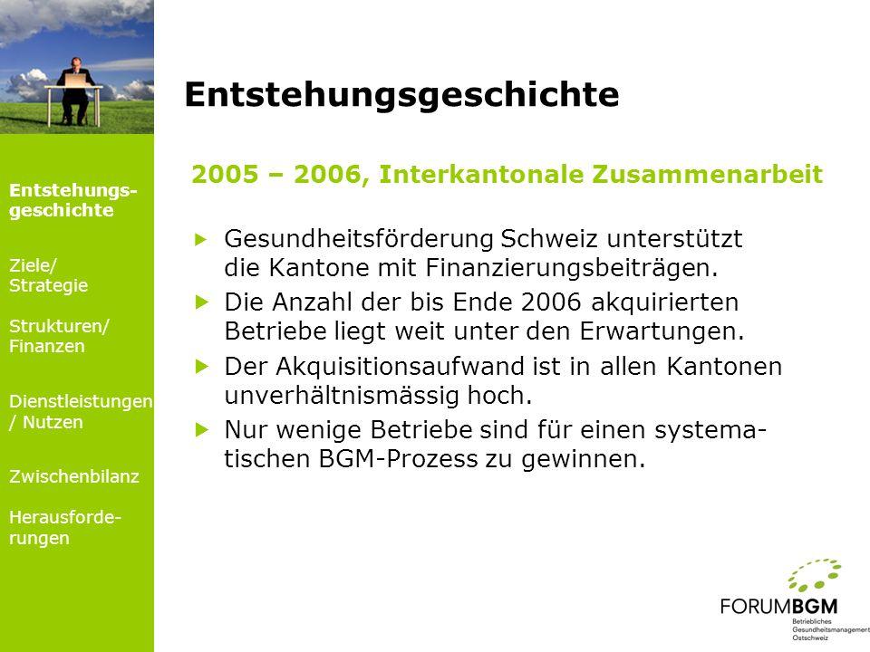 Entstehungsgeschichte 2006 – 2007, Kanton St.Gallen Aufgrund dieser Ausgangslage beschliesst der Kanton SG zur Verbreitung von betrieblicher Gesundheitsförderung eine neue Strategie: die Gründung eines regionalen Netzwerkes für betriebliche Gesundheitsförderung – das Forum BGM Ostschweiz Entstehungs- geschichte Ziele/ Strategie Strukturen/ Finanzen Dienstleistungen / Nutzen Zwischenbilanz Herausforde- rungen