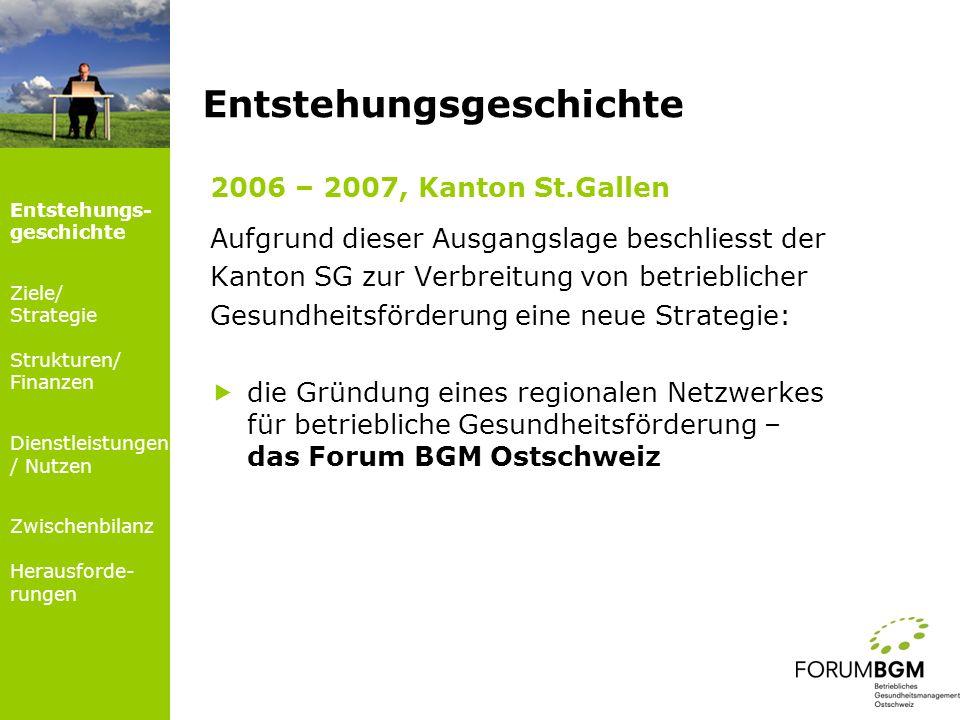 Ziel Entwicklung neuer und besserer Wege zur Förderung und Verbreitung von betrieblicher Gesundheitsförderung Forum BGM Ostschweiz Entstehungs- geschichte Ziele/ Strategie Strukturen/ Finanzen Dienstleistungen / Nutzen Zwischenbilanz Herausforde- rungen