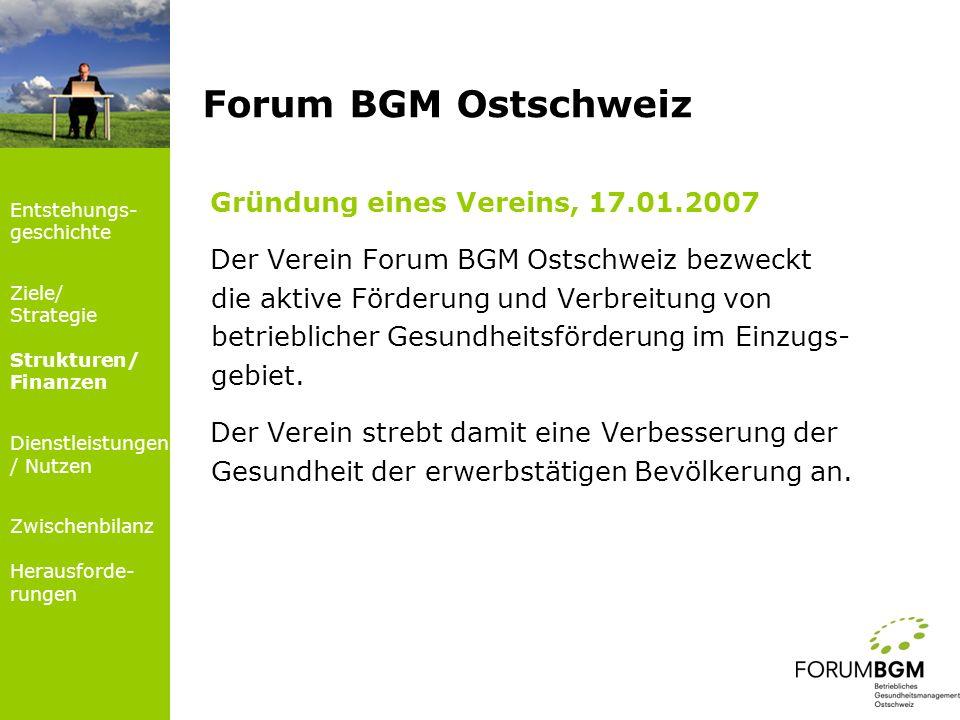 Herausforderungen Erweiterung der Mitgliederbasis Abschluss von Leistungsverträgen mit weiteren Kantonen Wirksamkeit der Dienstleistungen verbessern und ausbauen Qualitätsprüfung für Anbieter-Mitglieder Forum BGM Ostschweiz Entstehungs- geschichte Ziele/ Strategie Strukturen/ Finanzen Dienstleistungen / Nutzen Zwischenbilanz Herausforde- rungen