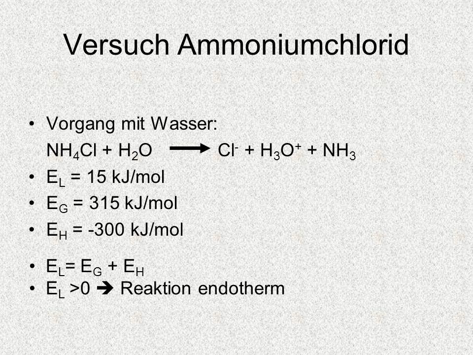 Versuch Ammoniumchlorid Vorgang mit Wasser: NH 4 Cl + H 2 O Cl - + H 3 O + + NH 3 E L = 15 kJ/mol E G = 315 kJ/mol E H = -300 kJ/mol E L = E G + E H E