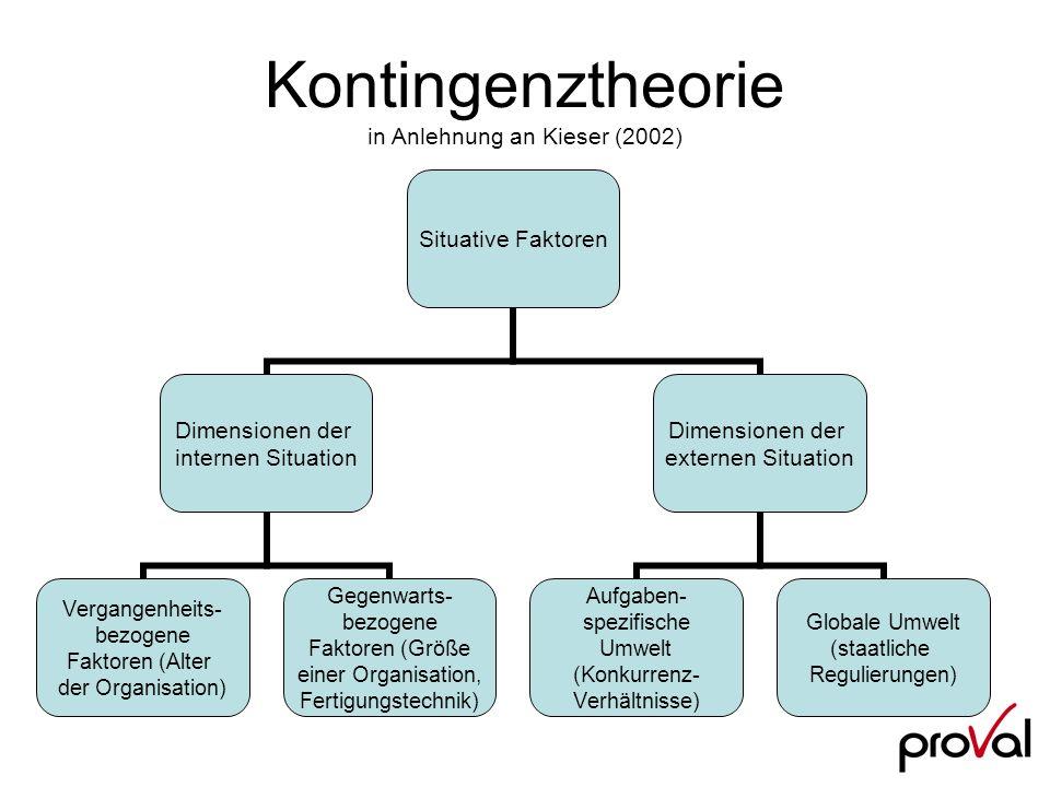Kontingenztheorie in Anlehnung an Kieser (2002) Situative Faktoren Dimensionen der internen Situation Vergangenheits- bezogene Faktoren (Alter der Org