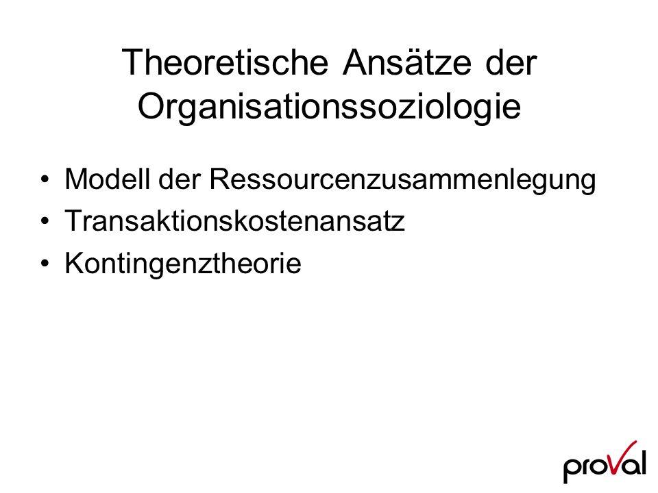 Theoretische Ansätze der Organisationssoziologie Modell der Ressourcenzusammenlegung Transaktionskostenansatz Kontingenztheorie