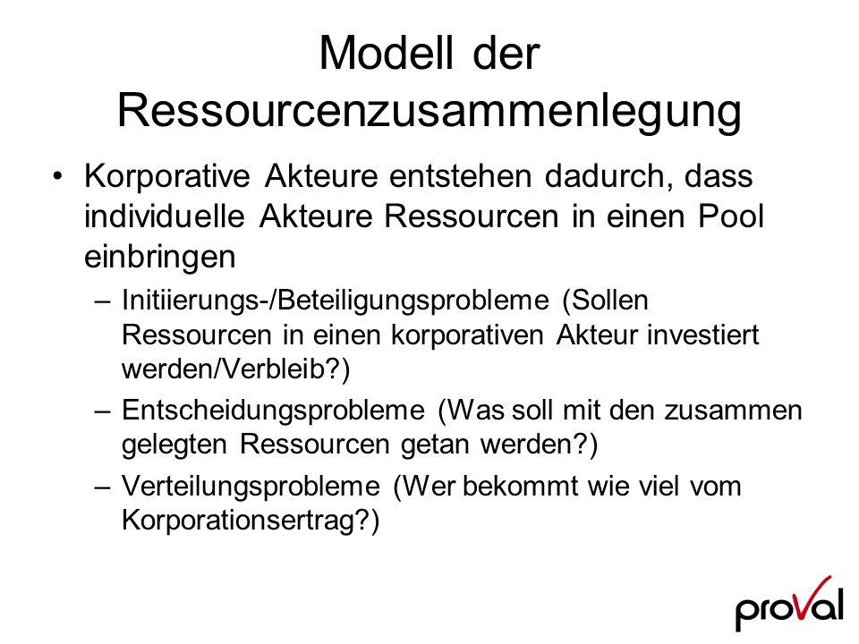 Modell der Ressourcenzusammenlegung Korporative Akteure entstehen dadurch, dass individuelle Akteure Ressourcen in einen Pool einbringen –Initiierungs