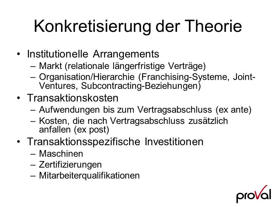 Konkretisierung der Theorie Institutionelle Arrangements –Markt (relationale längerfristige Verträge) –Organisation/Hierarchie (Franchising-Systeme, J