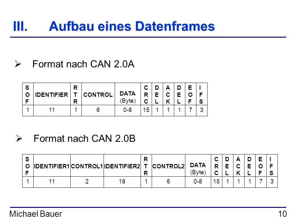 Michael Bauer10 III.Aufbau eines Datenframes Format nach CAN 2.0A SOFSOF RTRRTR IFSIFS EOFEOF DELDEL ACKACK DELDEL CRCCRC IDENTIFIERCONTROL DATA (Byte