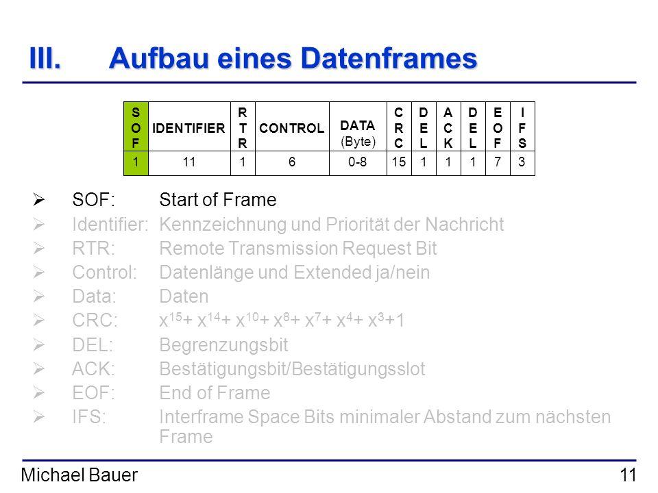 Michael Bauer11 III.Aufbau eines Datenframes SOF:Start of Frame Identifier:Kennzeichnung und Priorität der Nachricht RTR:Remote Transmission Request B