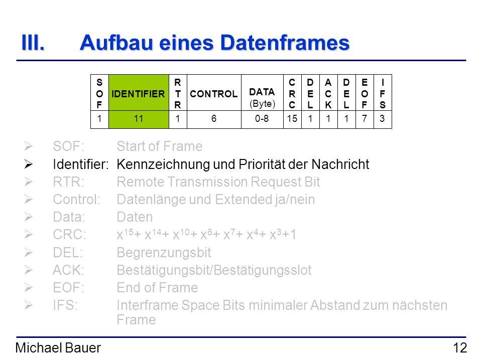 Michael Bauer12 III.Aufbau eines Datenframes SOF:Start of Frame Identifier:Kennzeichnung und Priorität der Nachricht RTR:Remote Transmission Request B