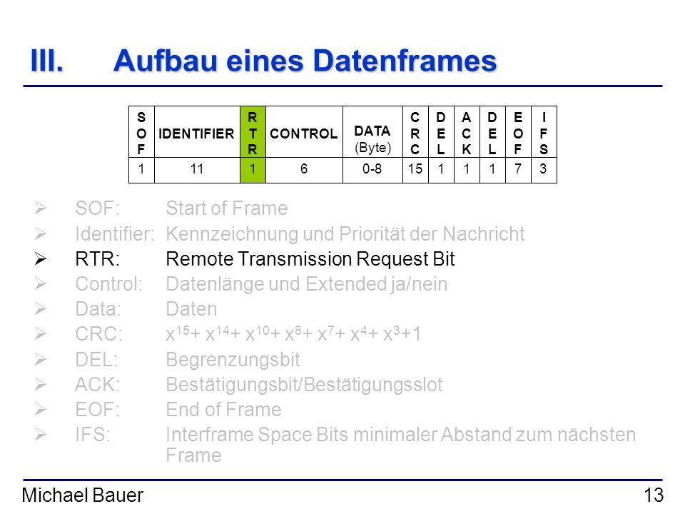 Michael Bauer13 III.Aufbau eines Datenframes SOF:Start of Frame Identifier:Kennzeichnung und Priorität der Nachricht RTR:Remote Transmission Request B