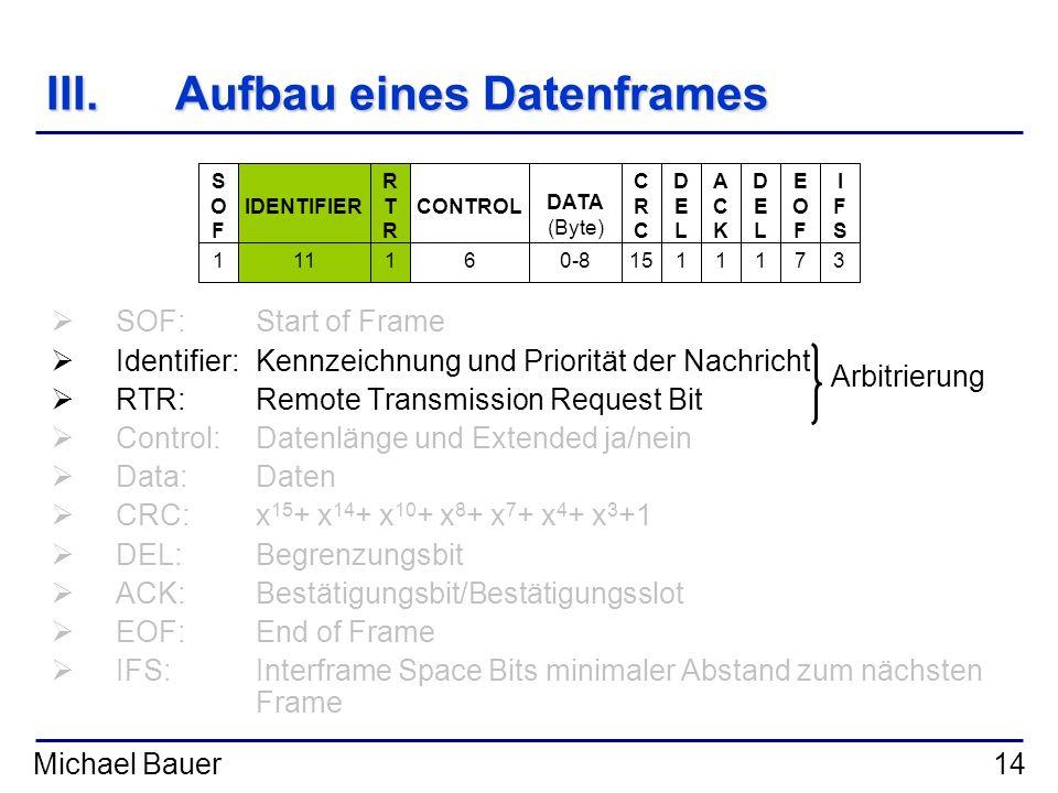 Michael Bauer14 III.Aufbau eines Datenframes SOF:Start of Frame Identifier:Kennzeichnung und Priorität der Nachricht RTR:Remote Transmission Request B
