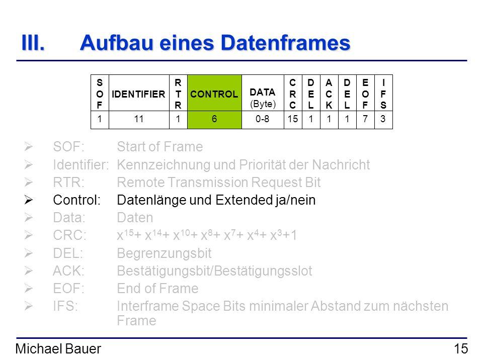 Michael Bauer15 III.Aufbau eines Datenframes SOF:Start of Frame Identifier:Kennzeichnung und Priorität der Nachricht RTR:Remote Transmission Request B