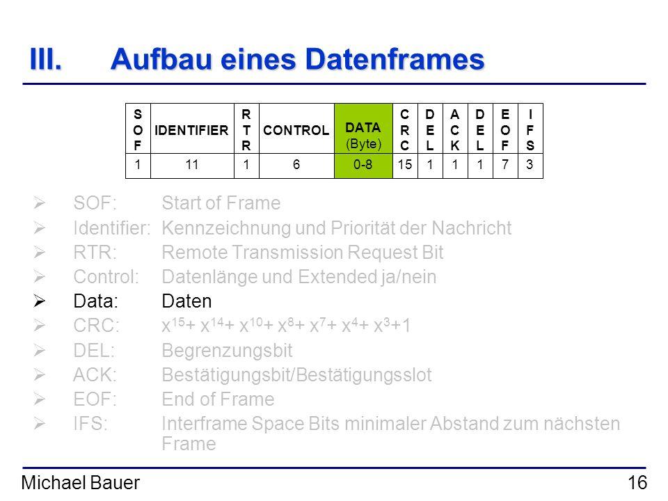 Michael Bauer16 III.Aufbau eines Datenframes SOF:Start of Frame Identifier:Kennzeichnung und Priorität der Nachricht RTR:Remote Transmission Request B