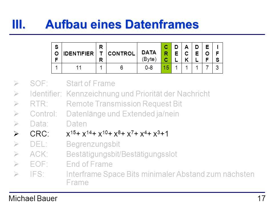 Michael Bauer17 III.Aufbau eines Datenframes SOF:Start of Frame Identifier:Kennzeichnung und Priorität der Nachricht RTR:Remote Transmission Request B