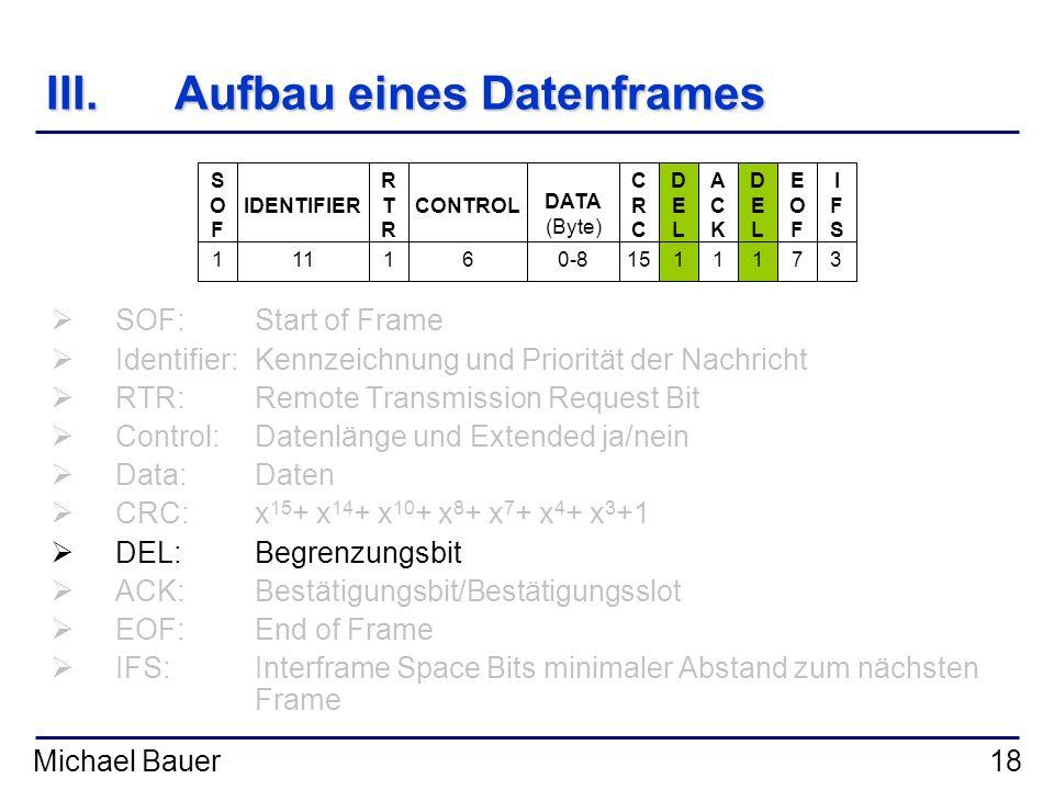 Michael Bauer18 III.Aufbau eines Datenframes SOF:Start of Frame Identifier:Kennzeichnung und Priorität der Nachricht RTR:Remote Transmission Request B