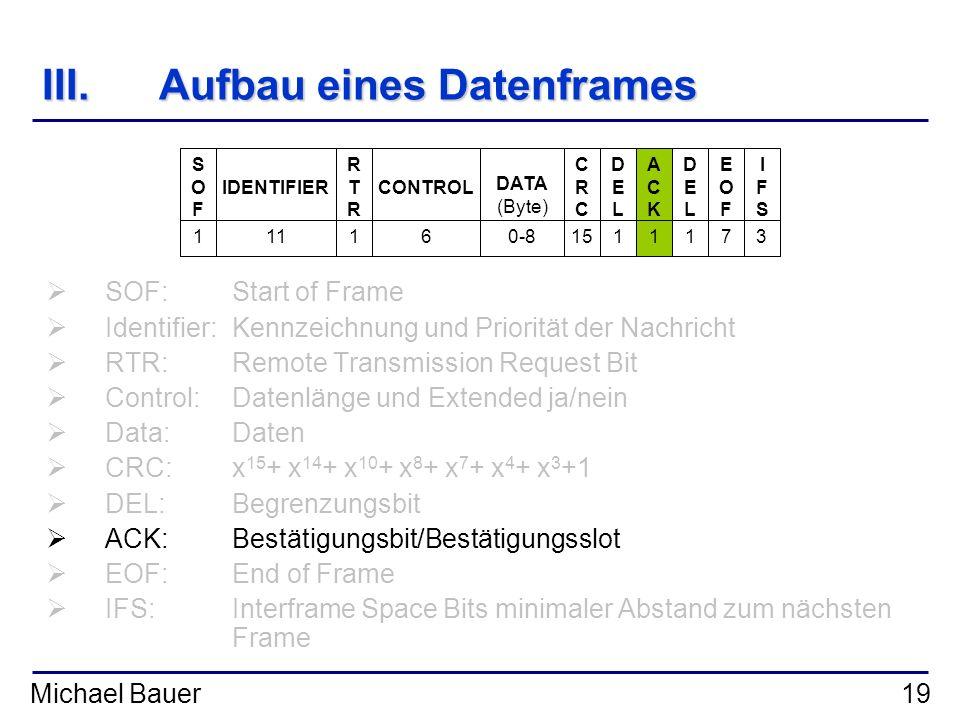 Michael Bauer19 III.Aufbau eines Datenframes SOF:Start of Frame Identifier:Kennzeichnung und Priorität der Nachricht RTR:Remote Transmission Request B