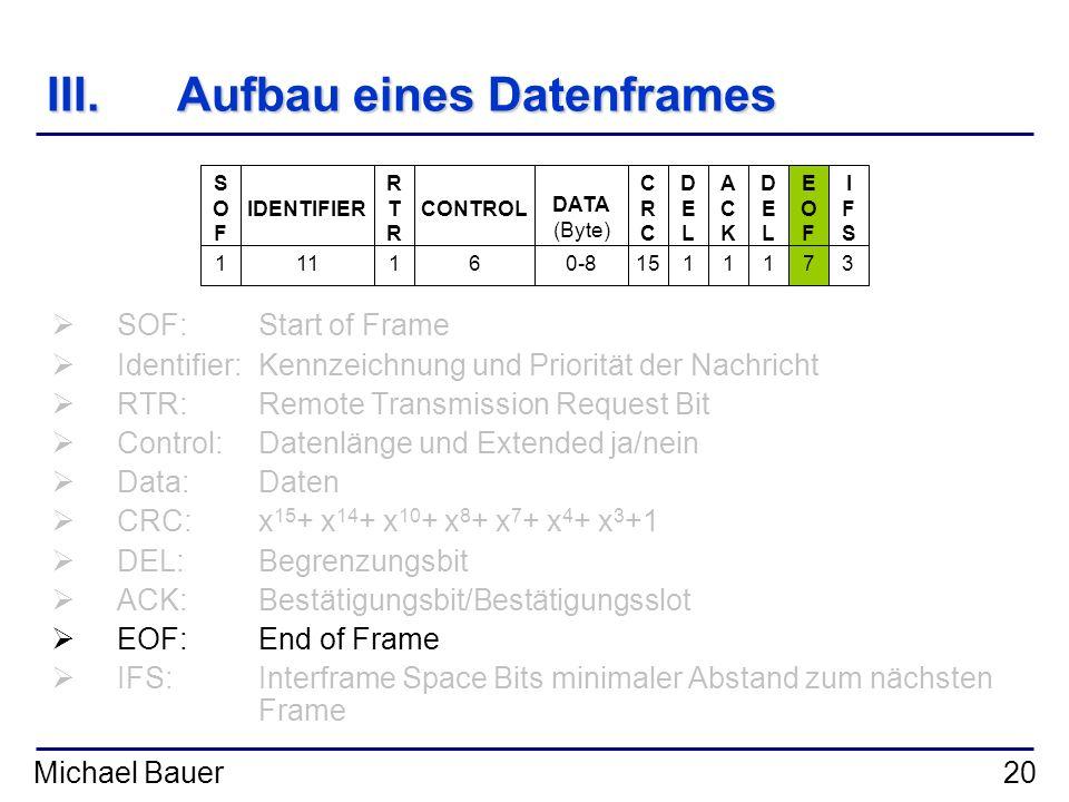 Michael Bauer20 III.Aufbau eines Datenframes SOF:Start of Frame Identifier:Kennzeichnung und Priorität der Nachricht RTR:Remote Transmission Request B