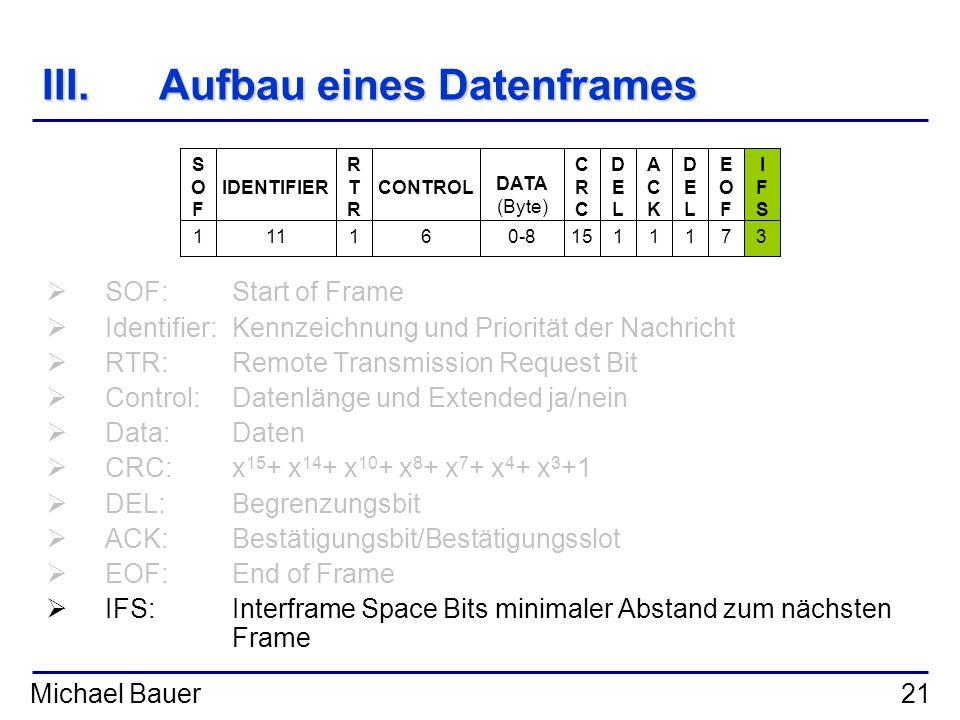Michael Bauer21 III.Aufbau eines Datenframes SOF:Start of Frame Identifier:Kennzeichnung und Priorität der Nachricht RTR:Remote Transmission Request B