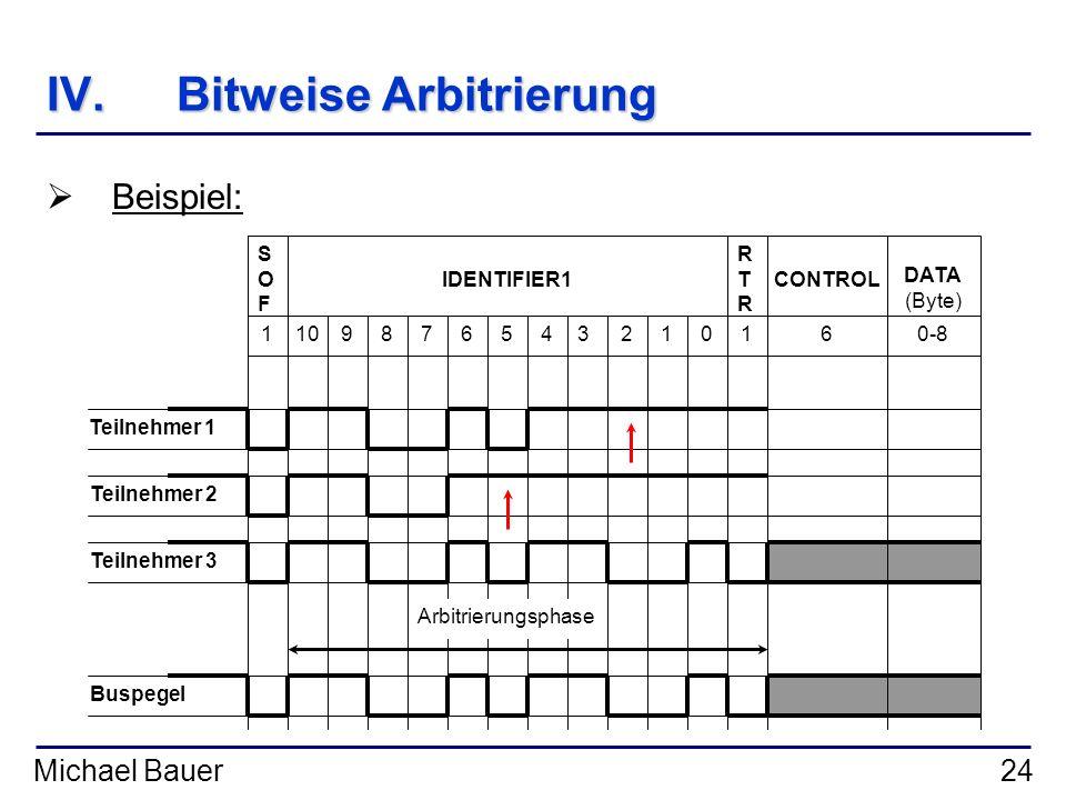 Michael Bauer24 IV.Bitweise Arbitrierung Beispiel: