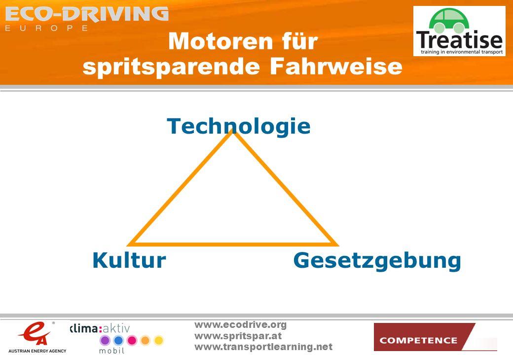 www.ecodrive.org www.spritspar.at www.transportlearning.net Motoren für spritsparende Fahrweise KulturGesetzgebung Technologie