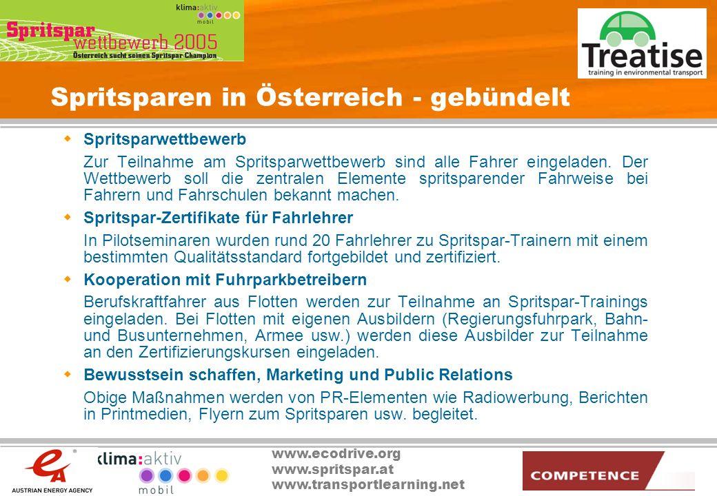 www.ecodrive.org www.spritspar.at www.transportlearning.net Spritsparen in Österreich - gebündelt Spritsparwettbewerb Zur Teilnahme am Spritsparwettbe