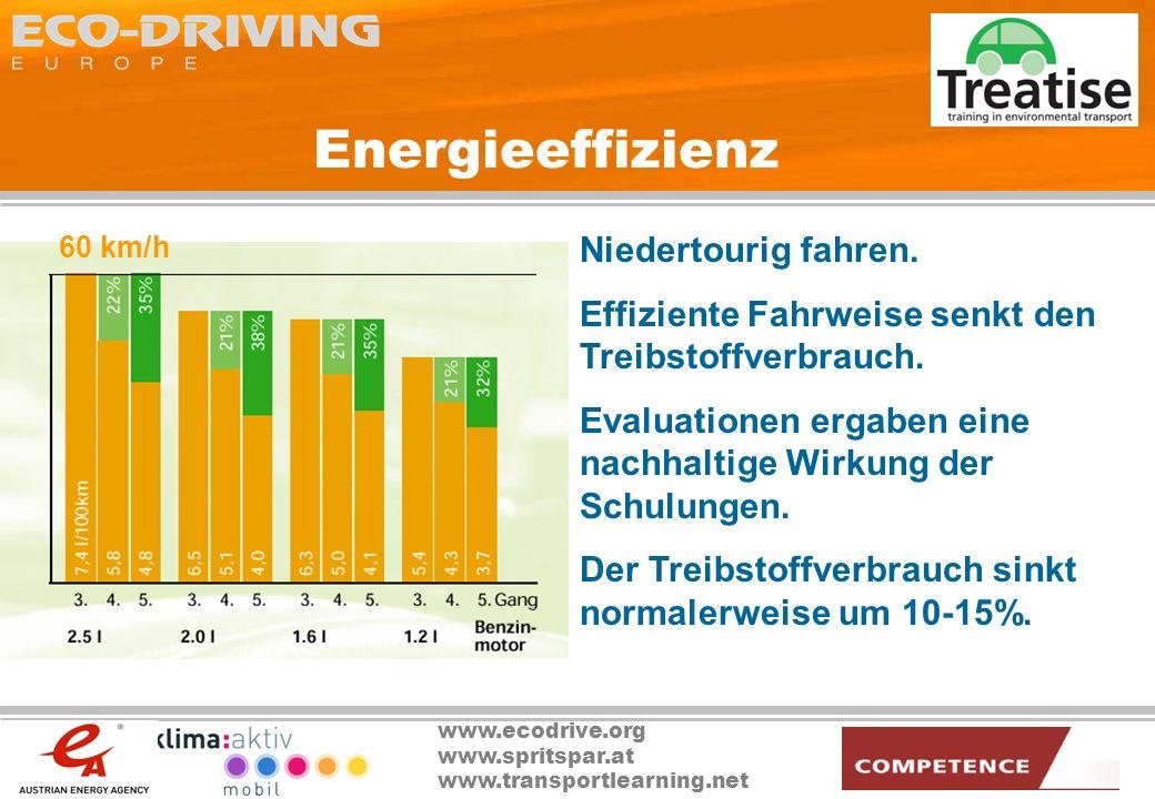 www.ecodrive.org www.spritspar.at www.transportlearning.net Energieeffizienz Niedertourig fahren. Effiziente Fahrweise senkt den Treibstoffverbrauch.