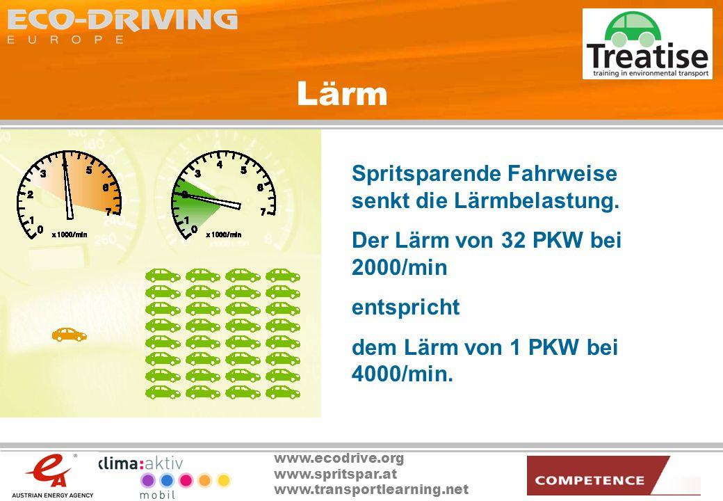 www.ecodrive.org www.spritspar.at www.transportlearning.net Lärm Spritsparende Fahrweise senkt die Lärmbelastung. Der Lärm von 32 PKW bei 2000/min ent