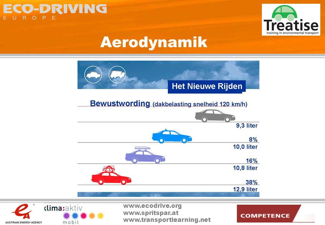 www.ecodrive.org www.spritspar.at www.transportlearning.net Aerodynamik