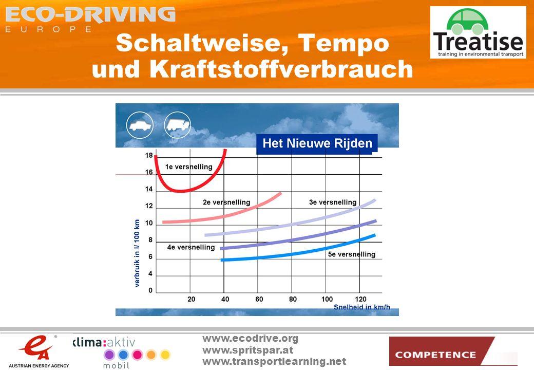 www.ecodrive.org www.spritspar.at www.transportlearning.net Schaltweise, Tempo und Kraftstoffverbrauch