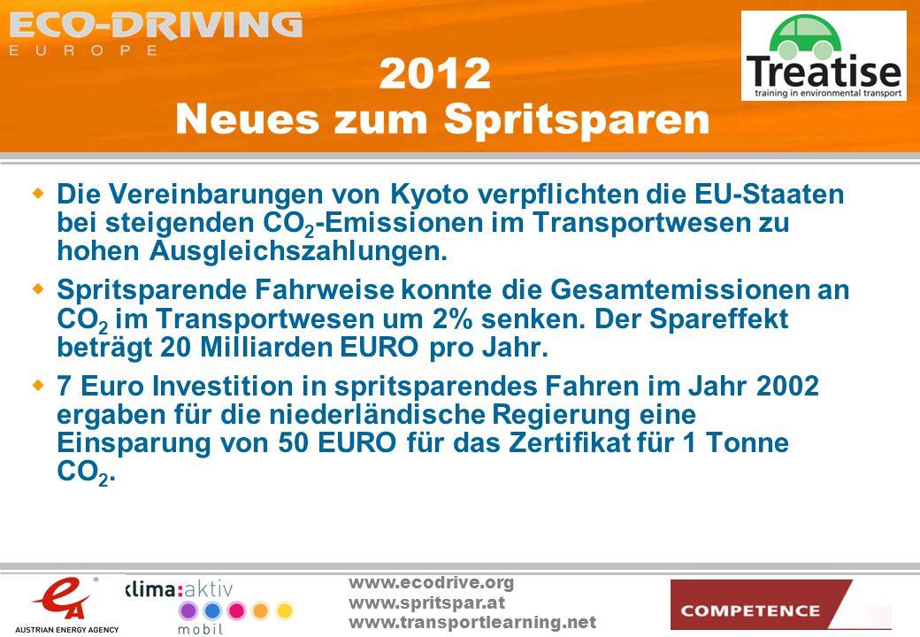 www.ecodrive.org www.spritspar.at www.transportlearning.net 2012 Neues zum Spritsparen Die Vereinbarungen von Kyoto verpflichten die EU-Staaten bei st