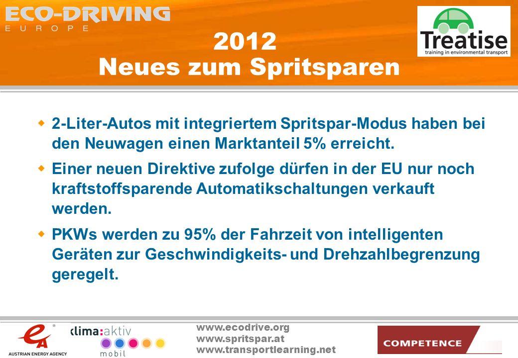 www.ecodrive.org www.spritspar.at www.transportlearning.net 2012 Neues zum Spritsparen 2-Liter-Autos mit integriertem Spritspar-Modus haben bei den Ne