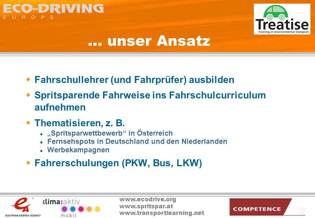 www.ecodrive.org www.spritspar.at www.transportlearning.net... unser Ansatz Fahrschullehrer (und Fahrprüfer) ausbilden Spritsparende Fahrweise ins Fah
