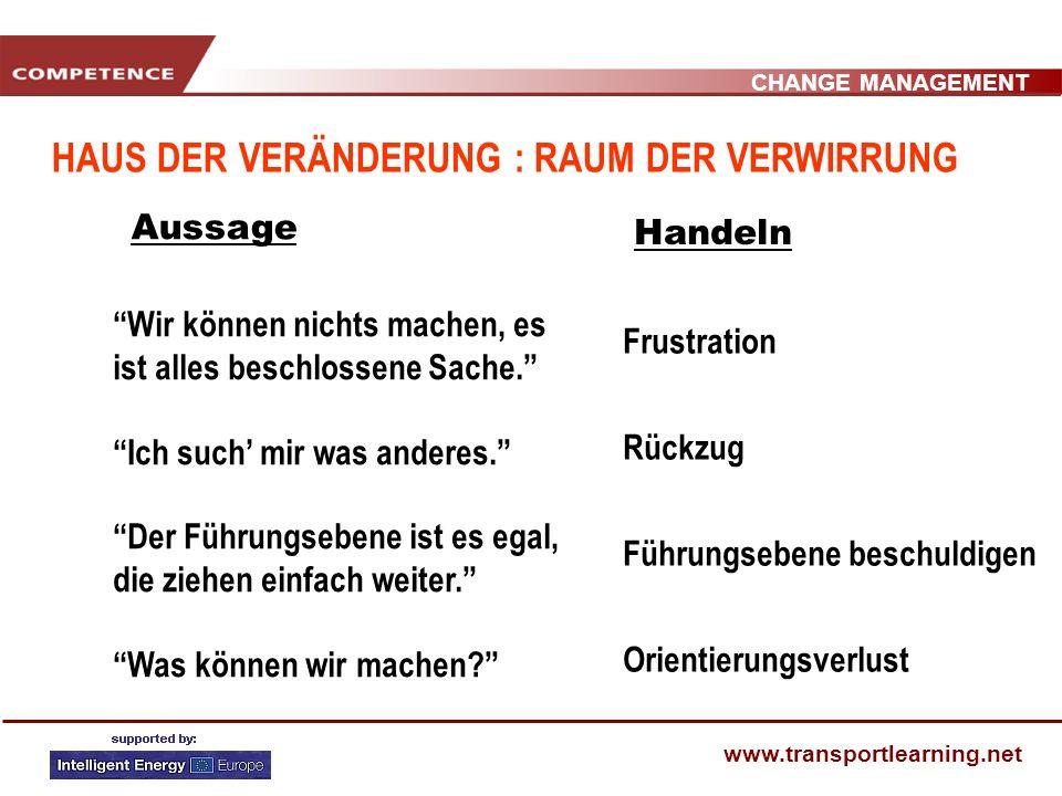 CHANGE MANAGEMENT www.transportlearning.net HAUS DER VERÄNDERUNG : RAUM DER LEUGNUNG Aussage Handeln Das geht uns nichts an. Das passiert hier nicht.