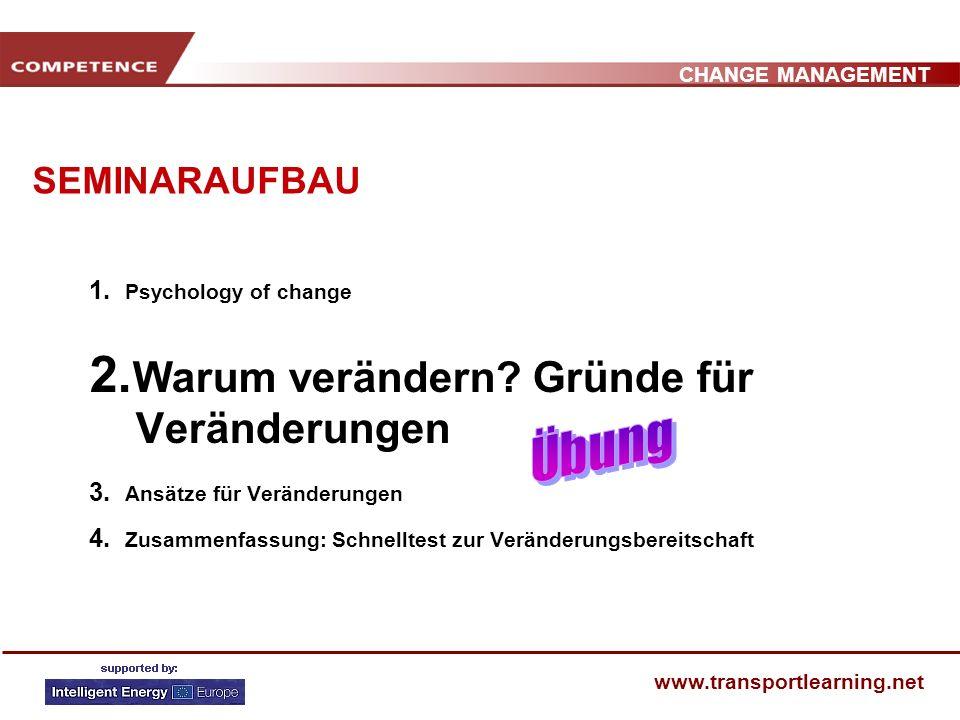 CHANGE MANAGEMENT www.transportlearning.net HAUS DER VERÄNDERUNG: RAUM DER ERNEUERUNG Aussage Handeln Wir müssen uns weiter verbessern – klüger arbeit
