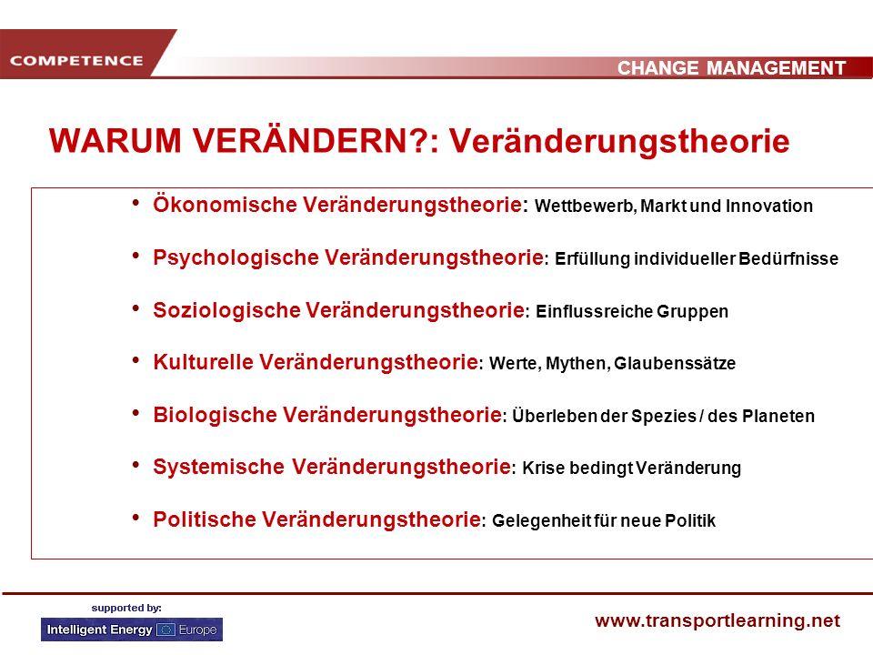 CHANGE MANAGEMENT www.transportlearning.net WARUM VERÄNDERN? GRÜNDE FÜR VERÄNDERUNGEN Ist Ihre Behörde oder Agentur in der Lage, Antworten auf nie dag