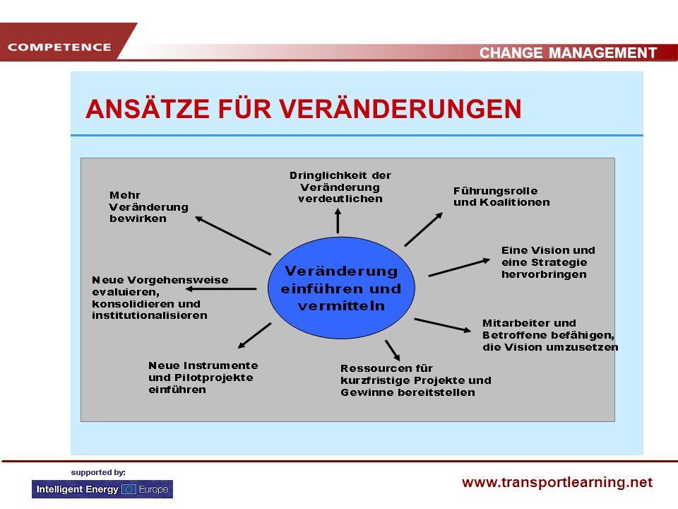 CHANGE MANAGEMENT www.transportlearning.net SEMINARAUFBAU 1. Veränderung aus psychologischer Sicht 2. Warum verändern? Gründe für Veränderungen 3. Ans