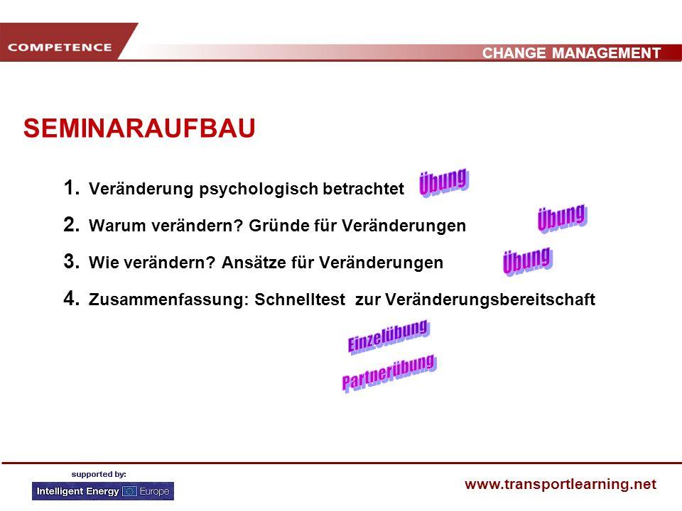 CHANGE MANAGEMENT www.transportlearning.net Es ist sinnlos, über Veränderungen zu stöhnen... SIE SIND FÜR VERÄNDERUNGEN ZUSTÄNDIG UND SIE WERDEN DAFÜR