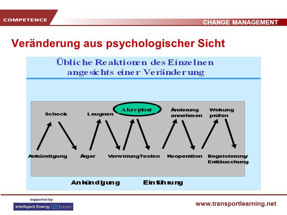 CHANGE MANAGEMENT www.transportlearning.net Veränderung aus psychologischer Sicht Wir durchlaufen körperliche, geistige und emotionale Veränderungen.