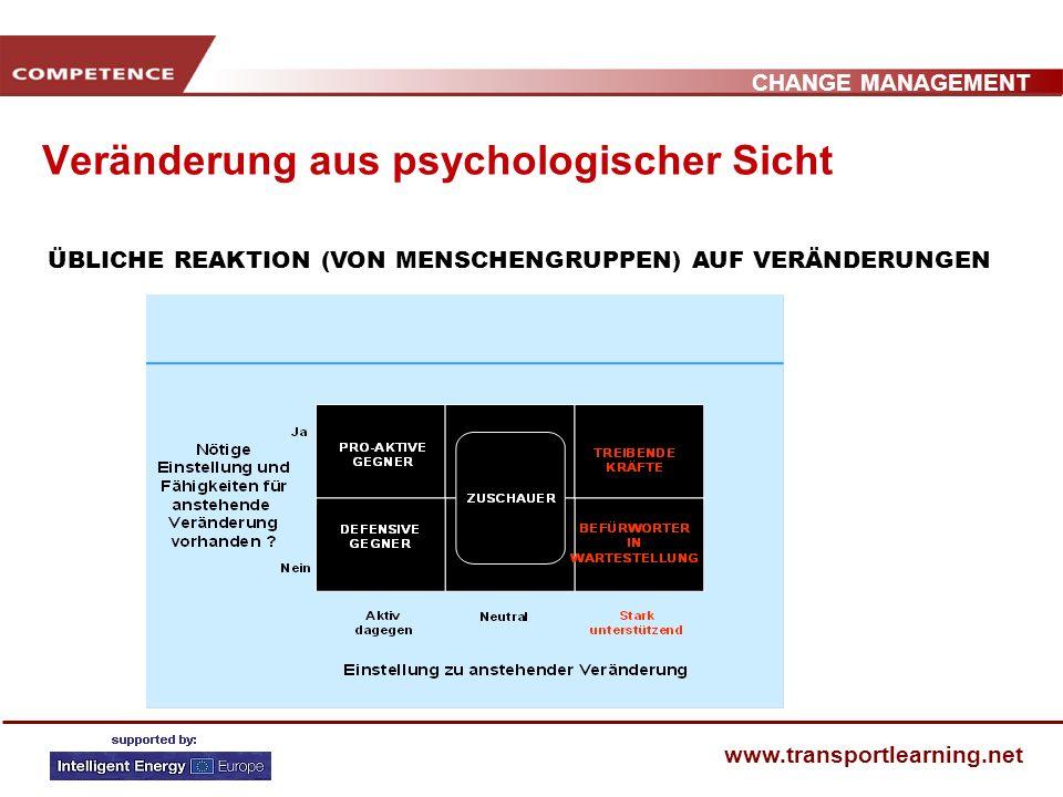 CHANGE MANAGEMENT www.transportlearning.net Veränderung aus psychologischer Sicht