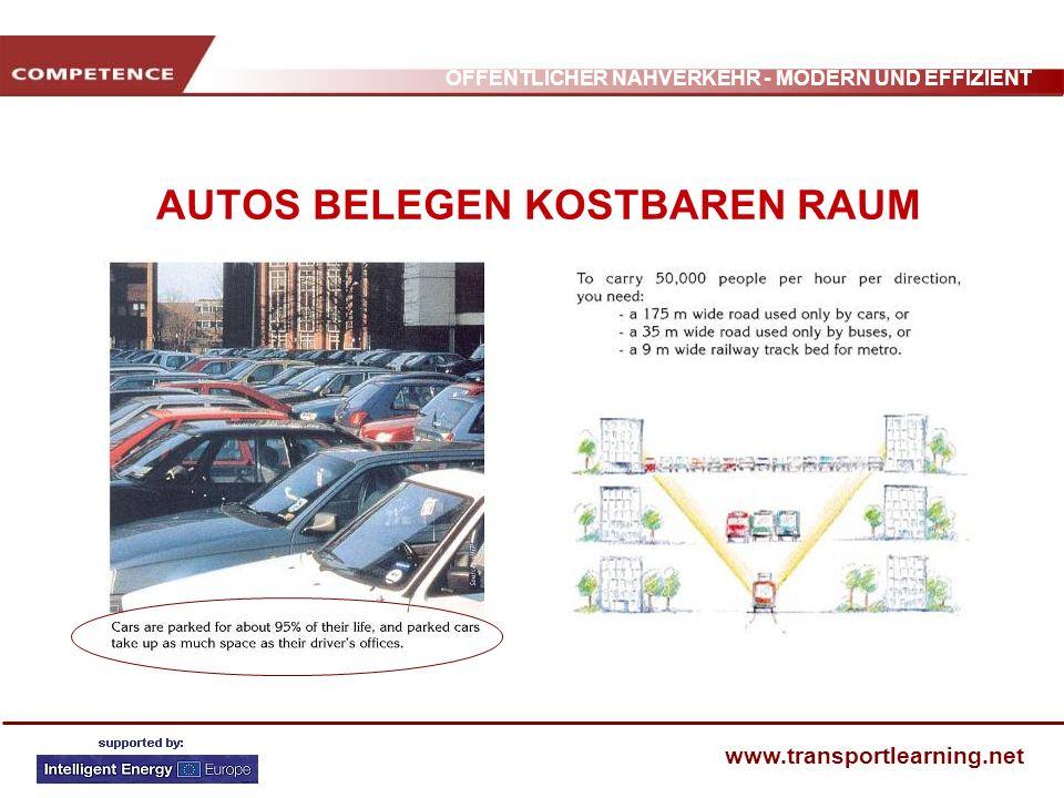 ÖFFENTLICHER NAHVERKEHR - MODERN UND EFFIZIENT www.transportlearning.net AUTOS BELEGEN KOSTBAREN RAUM