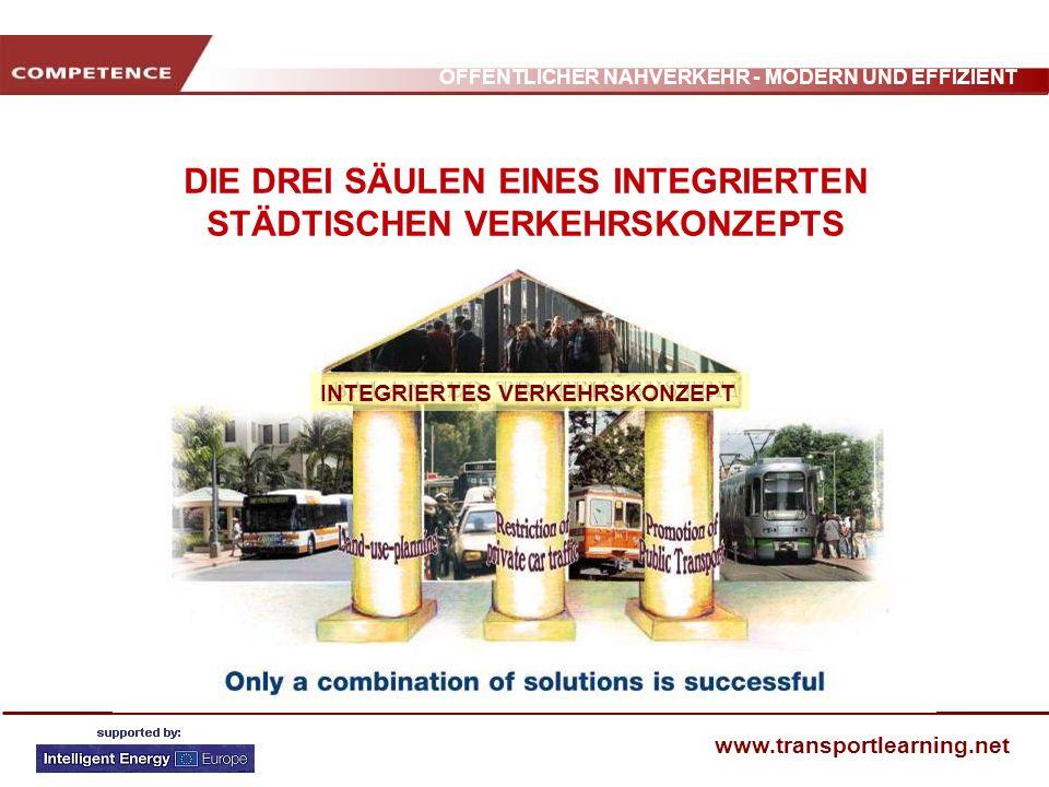 ÖFFENTLICHER NAHVERKEHR - MODERN UND EFFIZIENT www.transportlearning.net INTEGRIERTES VERKEHRSKONZEPT DIE DREI SÄULEN EINES INTEGRIERTEN STÄDTISCHEN V