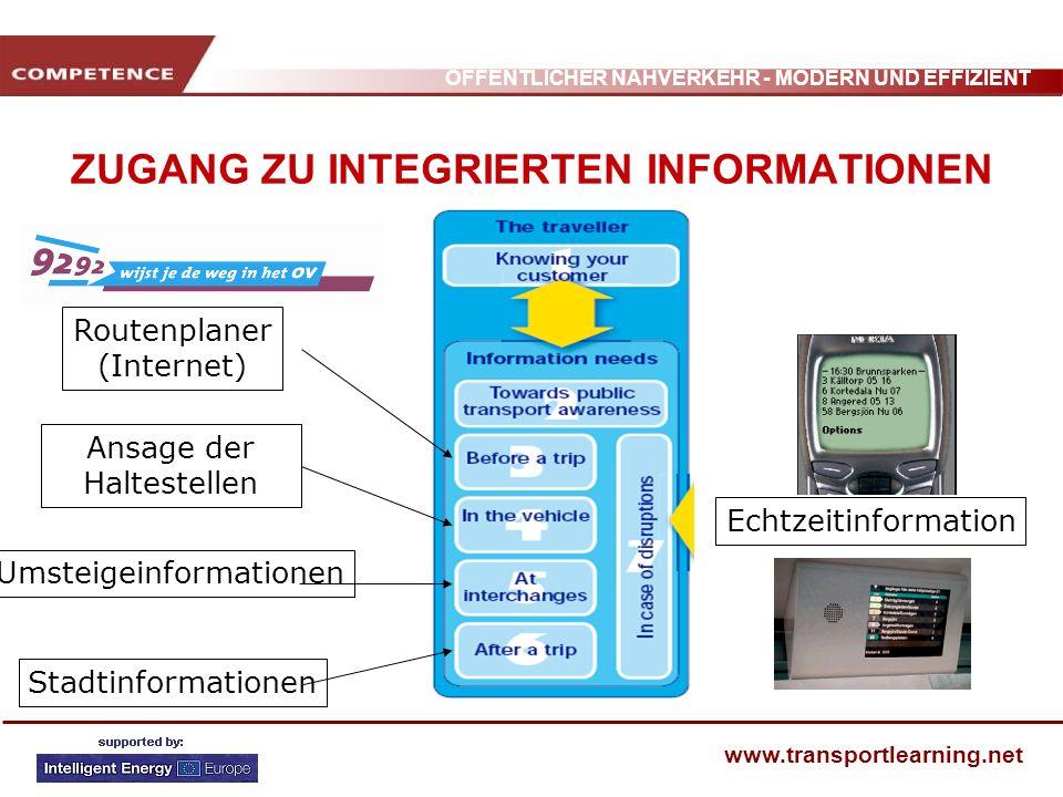 ÖFFENTLICHER NAHVERKEHR - MODERN UND EFFIZIENT www.transportlearning.net ZUGANG ZU INTEGRIERTEN INFORMATIONEN Routenplaner (Internet) Ansage der Halte